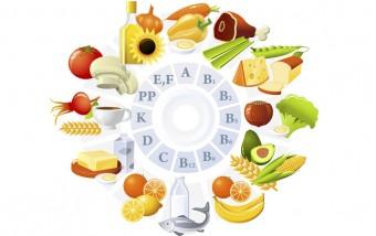 Витамины и их физиологическое значение